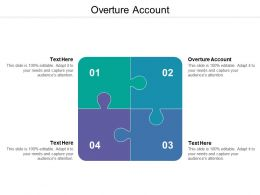 Overture Account Ppt Powerpoint Presentation Gallery Graphics Tutorials Cpb