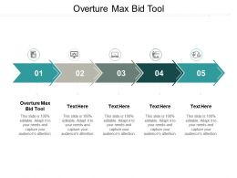 Overture Max Bid Tool Ppt Powerpoint Presentation Gallery Gridlines Cpb