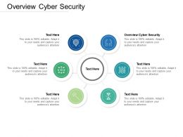 Overview Cyber Security Ppt Powerpoint Presentation Ideas Grid Cpb