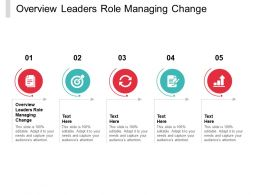 Overview Leaders Role Managing Change Ppt Powerpoint Presentation Pictures Background Image Cpb