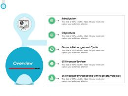 Overview Management Cycle Ppt Powerpoint Presentation Icon Mockup
