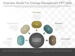 Overview Model For Change Management Ppt Slide