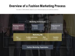Overview Of A Fashion Marketing Process
