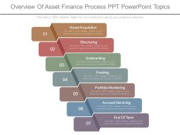 Overview Of Asset Finance Process Ppt Powerpoint Topics