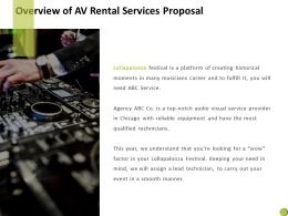 Overview Of Av Rental Services Proposal Ppt Powerpoint Presentation Summary Display