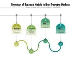 Overview Of Business Models In New Emerging Markets