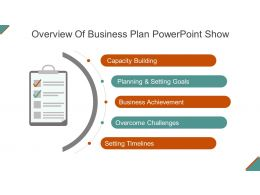 Overview Of Business Plan Powerpoint Show