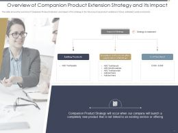 Overview Of Companion Product Extension Strategy And Its Impact Launch Ppt Powerpoint Show