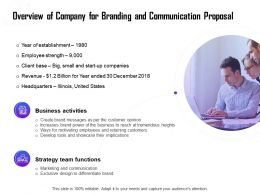 Overview Of Company For Branding And Communication Proposal Ppt Icons