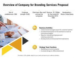 Overview Of Company For Branding Services Proposal Ppt Powerpoint File Gridlines