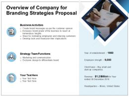 Overview Of Company For Branding Strategies Proposal Ppt Powerpoint Presentation Inspiration