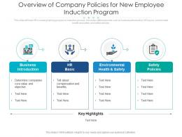 Overview Of Company Policies For New Employee Induction Program
