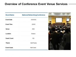 Overview Of Conference Event Venue Services Ppt Powerpoint Presentation Slides Tips