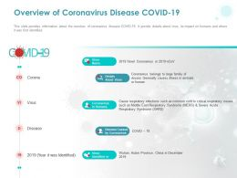 Overview Of Coronavirus Disease COVID 19 Ppt Powerpoint Presentation Infographics Graphics