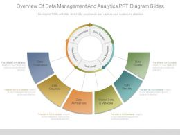 Overview Of Data Management And Analytics Ppt Diagram Slides
