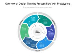 Overview Of Design Thinking Process Flow With Prototyping