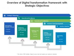 Overview Of Digital Transformation Framework With Strategic Objectives