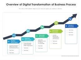 Overview Of Digital Transformation Of Business Process