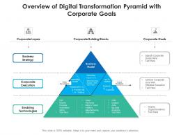 Overview Of Digital Transformation Pyramid With Corporate Goals