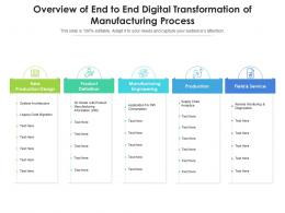Overview Of End To End Digital Transformation Of Manufacturing Process