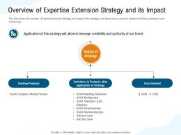 Overview Of Expertise Extension Strategy And Its Impact Displays Ppt Powerpoint Presentation Summary