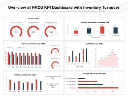 Overview Of FMCG KPI Dashboard With Inventory Turnover