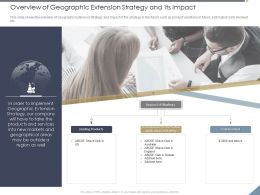 Overview Of Geographic Extension Strategy And Its Impact Club Ppt Powerpoint Graphics Example