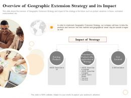 Overview Of Geographic Extension Strategy And Its Impact In Australia Ppt Powerpoint Presentation Styles Grid