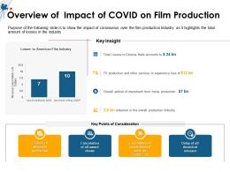 Overview Of Impact Of COVID On Film Production Pullout Ppt Powerpoint Presentation Icon Show