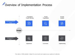 Overview Of Implementation Process Adjustment Conversion Ppt Powerpoint Presentation Ideas