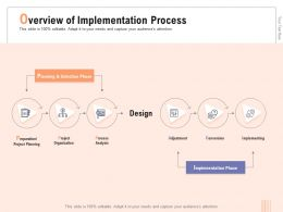 Overview Of Implementation Process Conversion M720 Ppt Powerpoint Presentation File Good