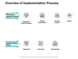 Overview Of Implementation Process Ppt Powerpoint Presentation Infographic Ideas