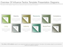 Overview Of Influence Tactics Template Presentation Diagrams