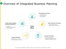 Overview Of Integrated Business Planning Balancing Ppt Powerpoint Slides