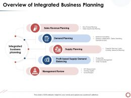 Overview Of Integrated Business Planning Demand Balancing Ppt Powerpoint Presentation Mockup