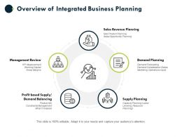 Overview Of Integrated Business Planning Management Review Supply Planning Ppt Powerpoint Presentation