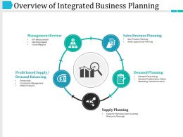 Overview Of Integrated Business Planning Powerpoint Slide Template