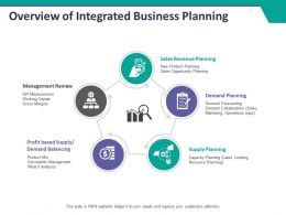 Overview Of Integrated Business Planning Ppt Model Inspiration