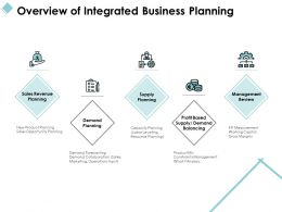 Overview Of Integrated Business Planning Ppt Powerpoint Presentation File Microsoft