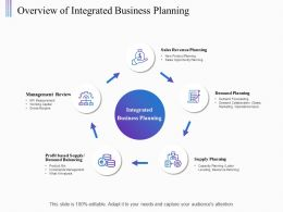 Overview Of Integrated Business Planning Process Ppt Powerpoint Presentation Show Styles