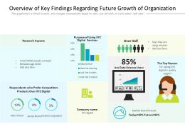 Overview Of Key Findings Regarding Future Growth Of Organization