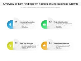 Overview Of Key Findings Wrt Factors Driving Business Growth