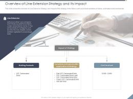 Overview Of Line Extension Strategy And Its Impact Light Ppt Powerpoint Gallery Inspiration