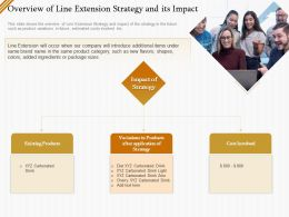 Overview Of Line Extension Strategy And Its Impact Ppt Powerpoint Presentation File Format