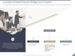 Overview Of Market Extension Strategy And Its Impact Care Ppt Powerpoint Presentation Icon Slides