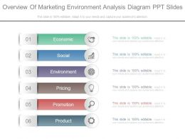 Overview Of Marketing Environment Analysis Diagram Ppt Slides