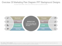 Overview Of Marketing Plan Diagram Ppt Background Designs