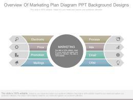 overview_of_marketing_plan_diagram_ppt_background_designs_Slide01