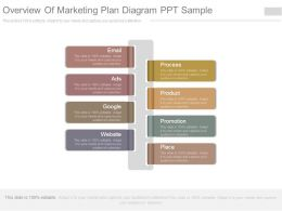 Overview Of Marketing Plan Diagram Ppt Sample