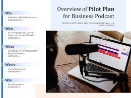 Overview Of Pilot Plan For Business Podcast